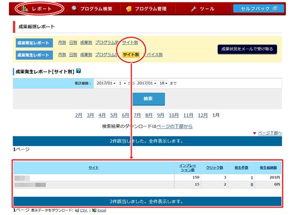 リサイズ○サイト別レポート画面