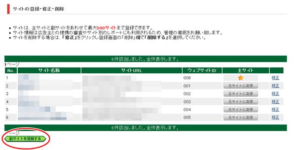 リサイズ後○副サイト登録画像